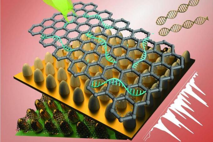 2141302  Nanofabrication Technology (Sem2/AY2019)