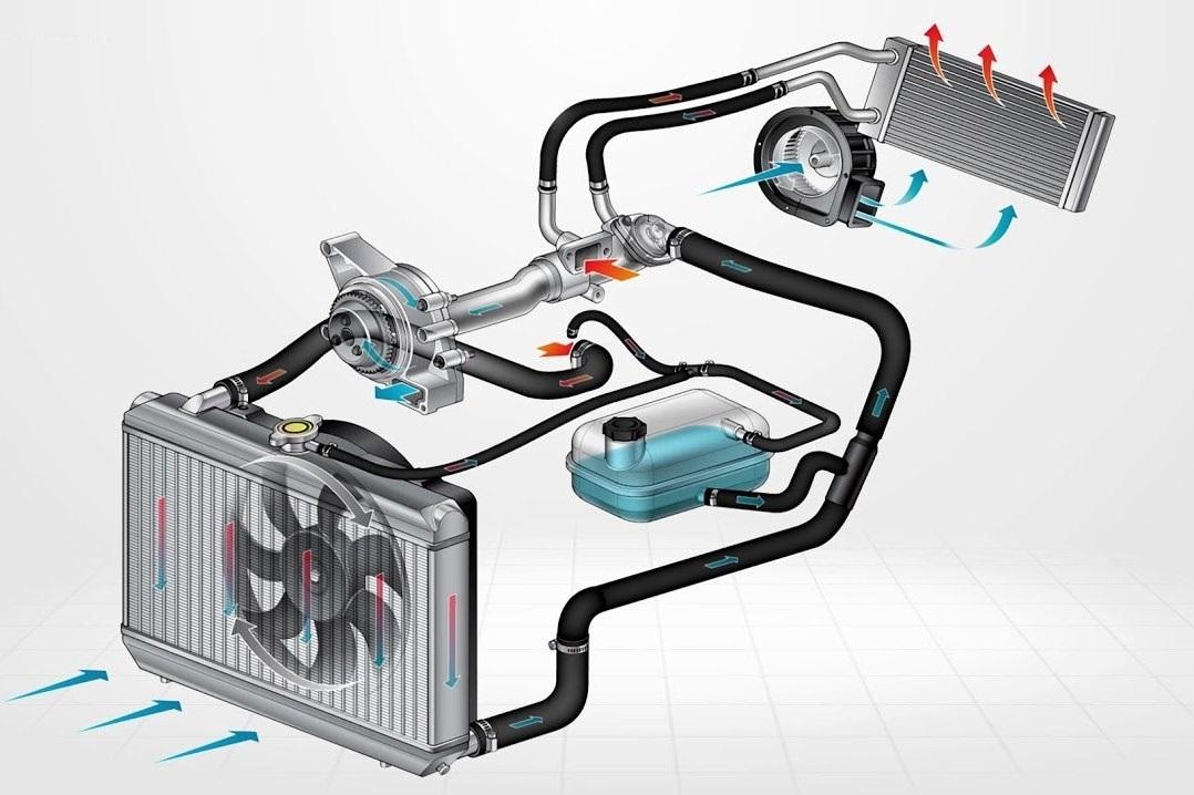 2142411 Automotive HVAC Fundamentals (Sem1/AY2019)